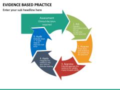 Evidence Based Practice PPT slide 24