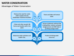 Water Conservation PPT Slide 11
