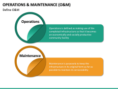 Operations and Maintenance PPT Slide 15