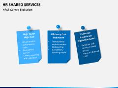 HR Shared Services PPT Slide 6
