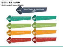 Industrial Safety PPT Slide 19
