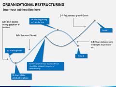 Organizational Restructuring PPT Slide 6