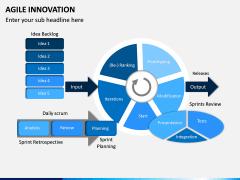 Agile Innovation PPT Slide 10