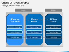 Onsite Offshore Model PPT Slide 14