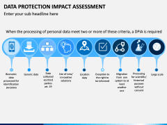 Data Protection Impact Assessment (DPIA) PPT Slide 9