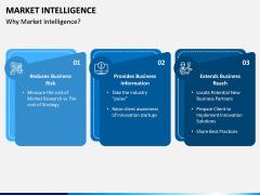 Market Intelligence PPT Slide 9