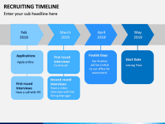 Recruiting Timeline PPT Slide 12