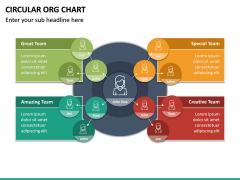 Circular ORG Chart PPT Slide 36
