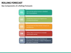 Rolling Forecast PPT Slide 16