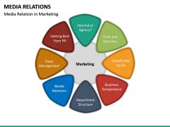Media Relations PPT Slide 20