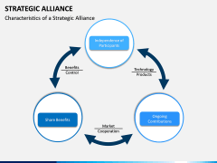 Strategic Alliance PPT Slide 9