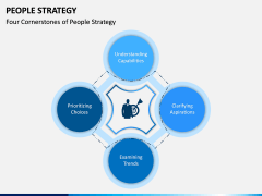 People Strategy PPT Slide 3