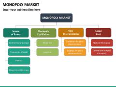 Monopoly Market PPT Slide 16