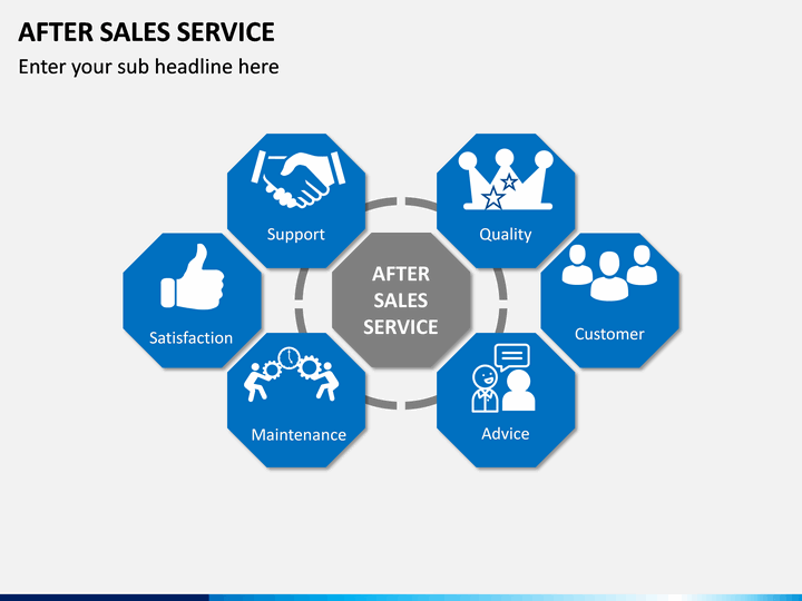 after sales service powerpoint template
