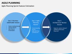 Agile Planning PPT Slide 4