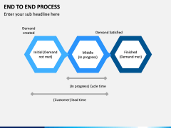 End to End Process PPT Slide 4