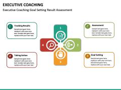 Executive Coaching PPT Slide 24