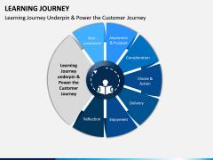 Learning Journey PPT Slide 9