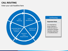 Call Routing PPT Slide 9