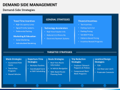 Demand Side Management PPT Slide 13