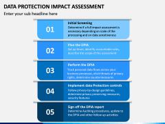 Data Protection Impact Assessment (DPIA) PPT Slide 10