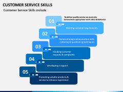 Customer Service Skills PPT Slide 2