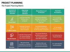 Project Planning PPT Slide 30