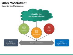 Cloud Management PPT Slide 30