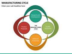 Manufacturing Cycle PPT Slide 16