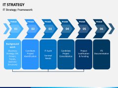 IT Strategy PPT Slide 3