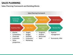 Sales Planning PPT Slide 26
