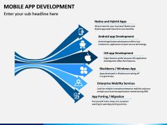 Mobile App Development PPT Slide 4