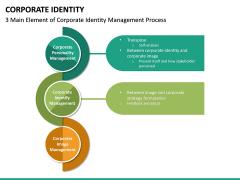 Corporate Identity PPT Slide 30