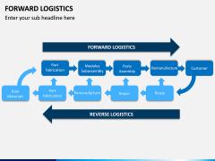 Forward Logistics PPT Slide 2