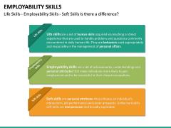 Employability Skills PPT Slide 24