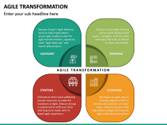 Agile Transformation PPT Slide 22