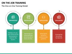 On the Job Training PPT Slide 19