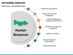 HR Shared Services PPT Slide 18