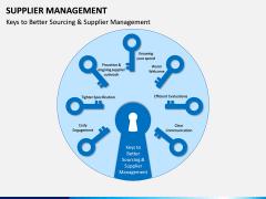 Supplier Management PPT Slide 12