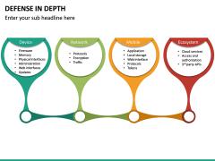 Defense in Depth PPT Slide 21