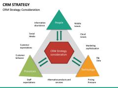 CRM Strategy PPT Slide 25