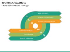 Business Challenges PPT Slide 20