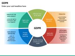 GDPR PPT Slide 19