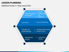Lesson Planning PPT Slide 4