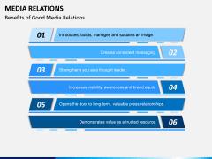 Media Relations PPT Slide 8