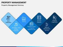 Property Management PPT Slide 4