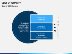 Cost of Quality PPT Slide 9