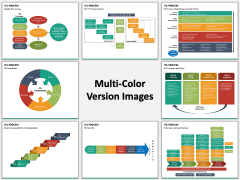 ITIL Process PPT MC Combined