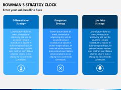 Bowman Strategy Clock PPT Slide 12