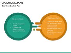 Operational Plan PPT Slide 36